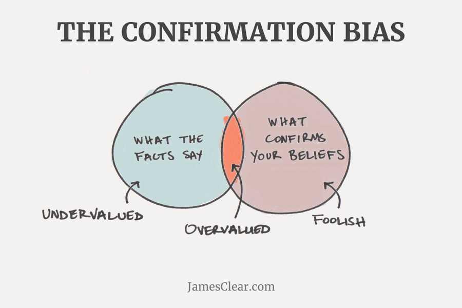 <p><b>Confirmation bias&nbsp;&...