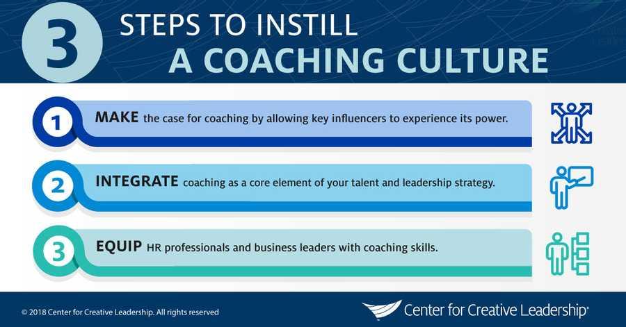 Instilling a Coaching Culture