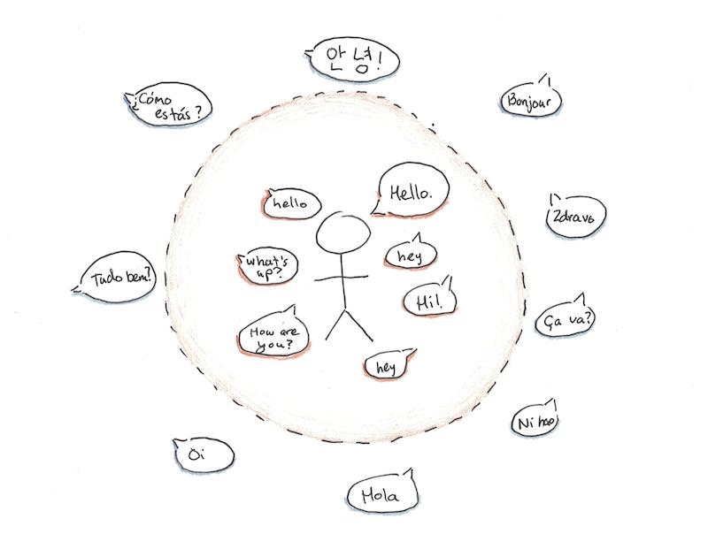 Creating a Native Language Bubble