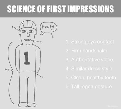 The Art and Science of Making Great First Impressions