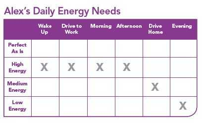 5 Ways to Recharge Your Energy Anytime