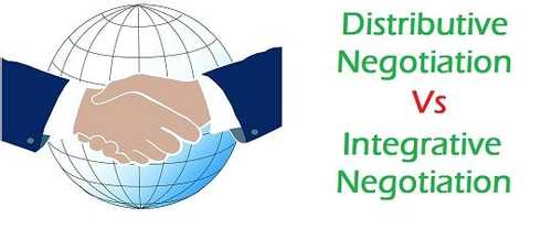 Difference Between Distributive Negotiation and Integrative Negotiation