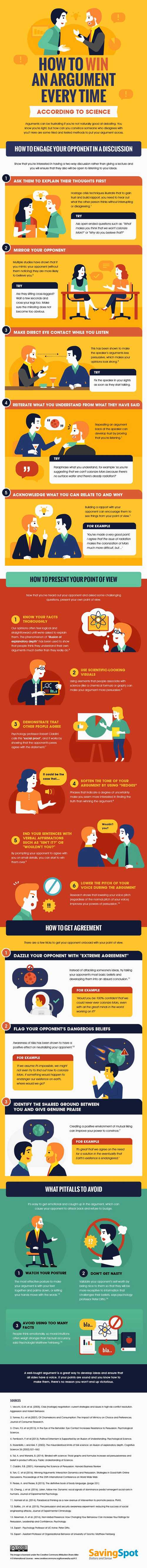 How to Win an Argument, According to Science
