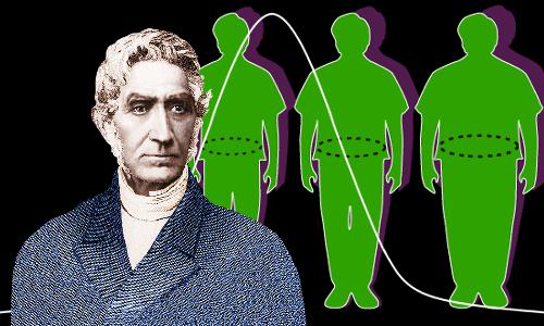 Adolphe Quételet's Estimations