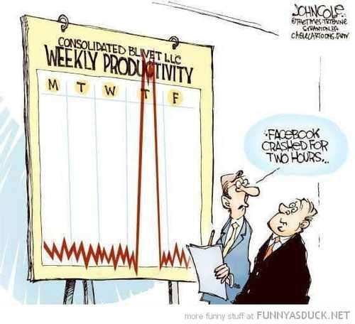 The paradox of productivity