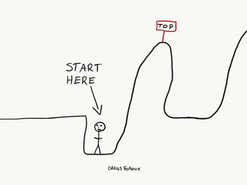 How To Create A Career - Darius Foroux