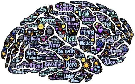 Mindfulness as an effective treatment