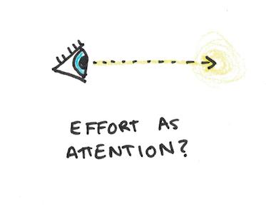 Effort as Attention