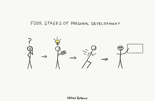 What Stage Of Personal Development Are You In?