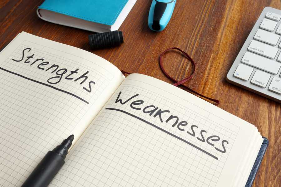 Confront Your Weaknesses