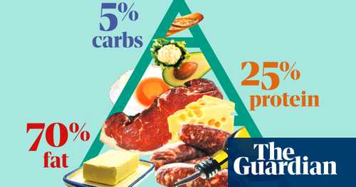 High on fat, low on evidence: the problem with the keto diet