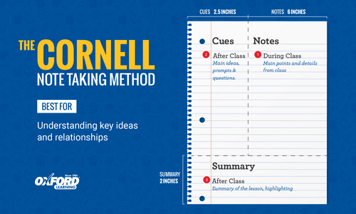 How To Take Study Notes: 5 Effective Note Taking Methods