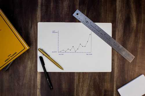 4 Simple Steps To Track Your Progress Towards Your Goals