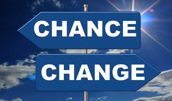The growth mindset and change