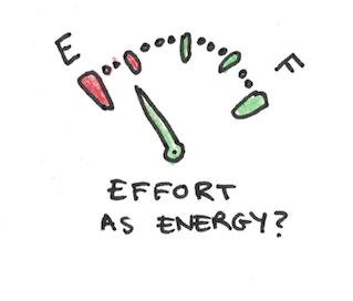 Effort as Energy Expenditure