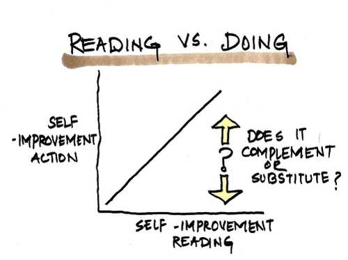 Are You Reading Instead of Taking Action?