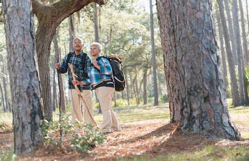Retirement Planning: Why Plan For Retirement?