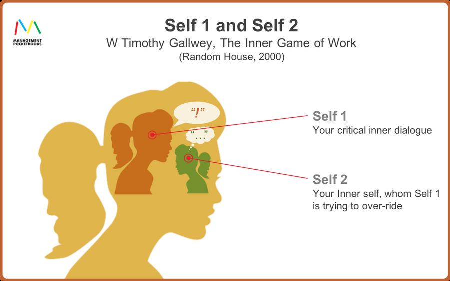 Self 1 and Self 2
