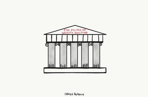The Five Pillars Of Wealth Building