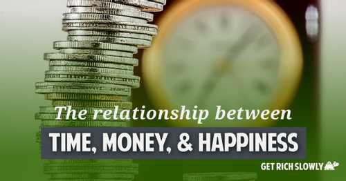 The relationship between time, money, and happiness