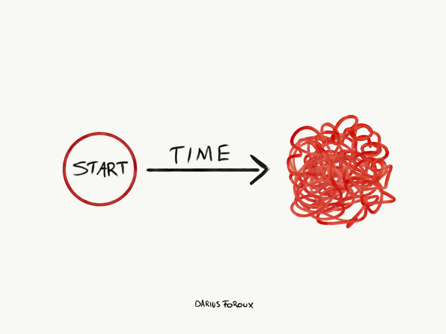 Procrastination has a price. It's related to: