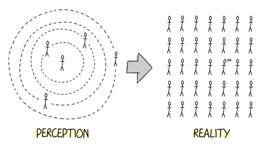 Hanlon's Razor Explained